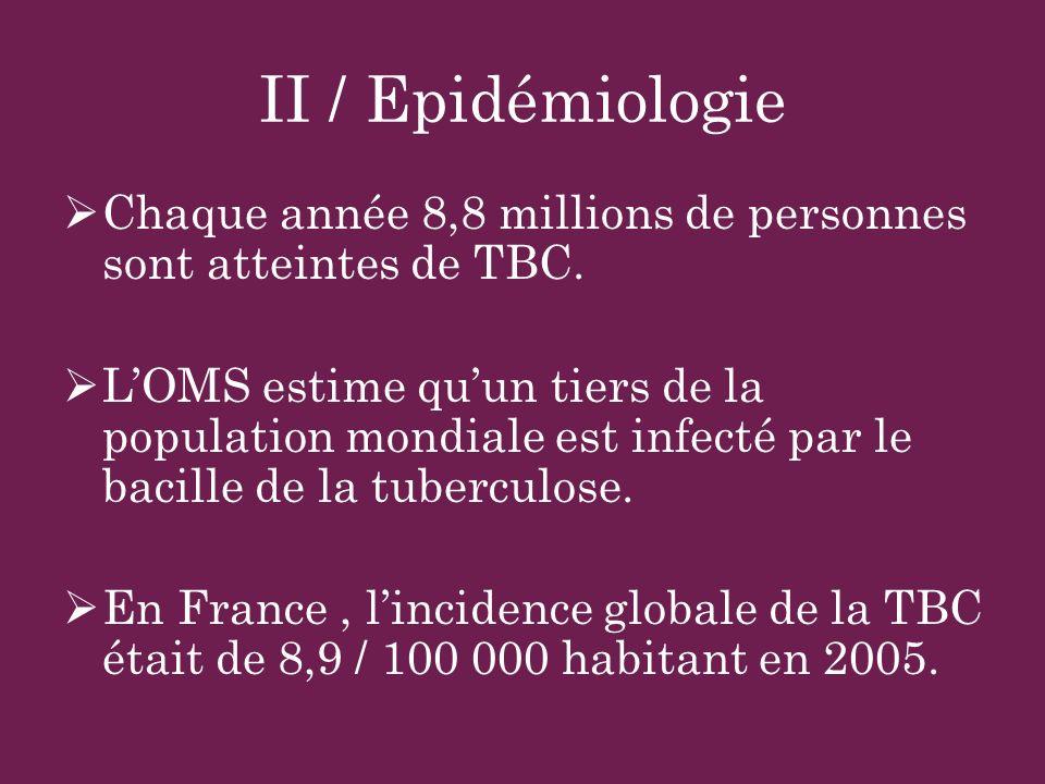 II / Epidémiologie Chaque année 8,8 millions de personnes sont atteintes de TBC. LOMS estime quun tiers de la population mondiale est infecté par le b