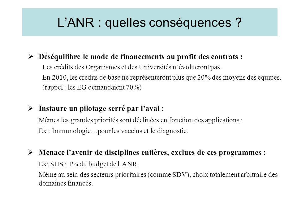 LANR : quelles conséquences .