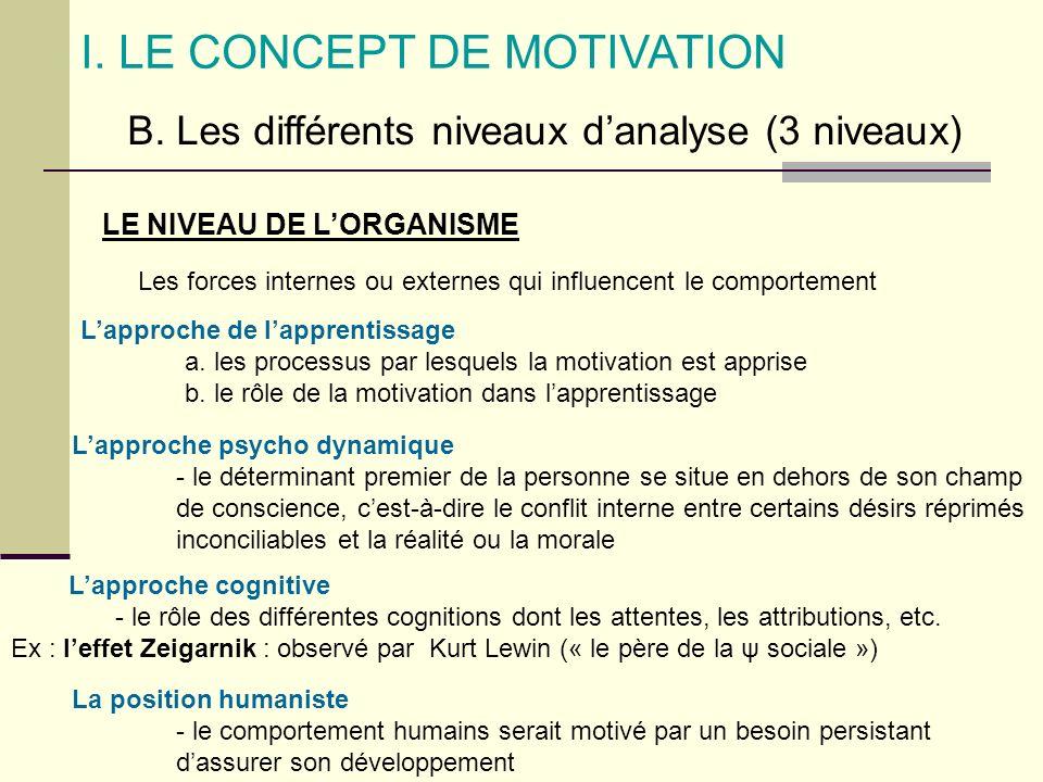 I. LE CONCEPT DE MOTIVATION B. Les différents niveaux danalyse (3 niveaux) LE NIVEAU DE LORGANISME Les forces internes ou externes qui influencent le