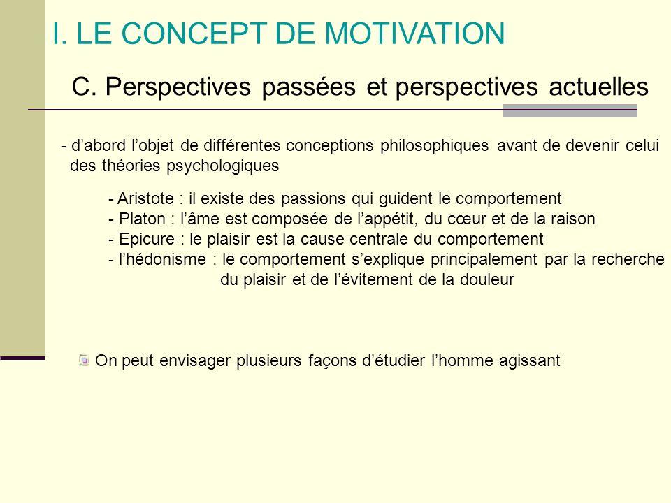 I. LE CONCEPT DE MOTIVATION C. Perspectives passées et perspectives actuelles - dabord lobjet de différentes conceptions philosophiques avant de deven