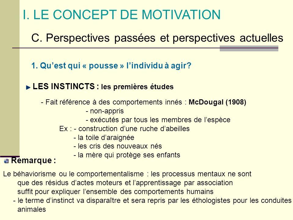 I. LE CONCEPT DE MOTIVATION C. Perspectives passées et perspectives actuelles 1. Quest qui « pousse » lindividu à agir? LES INSTINCTS : les premières