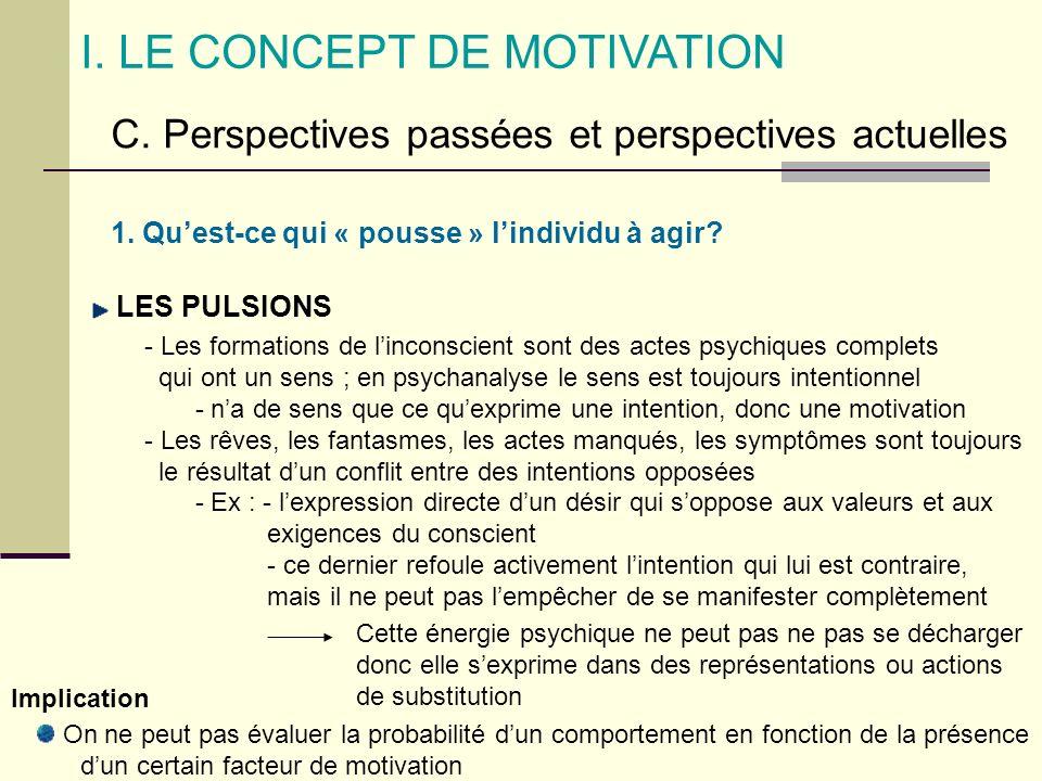 1. Quest-ce qui « pousse » lindividu à agir? LES PULSIONS I. LE CONCEPT DE MOTIVATION C. Perspectives passées et perspectives actuelles - Les formatio