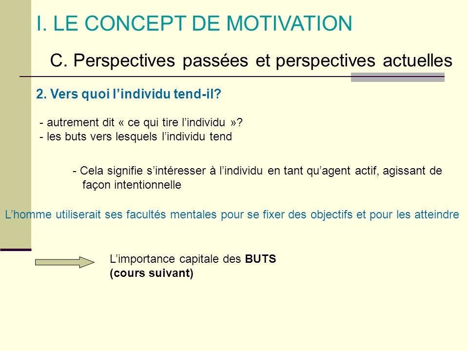 2. Vers quoi lindividu tend-il? I. LE CONCEPT DE MOTIVATION C. Perspectives passées et perspectives actuelles - autrement dit « ce qui tire lindividu