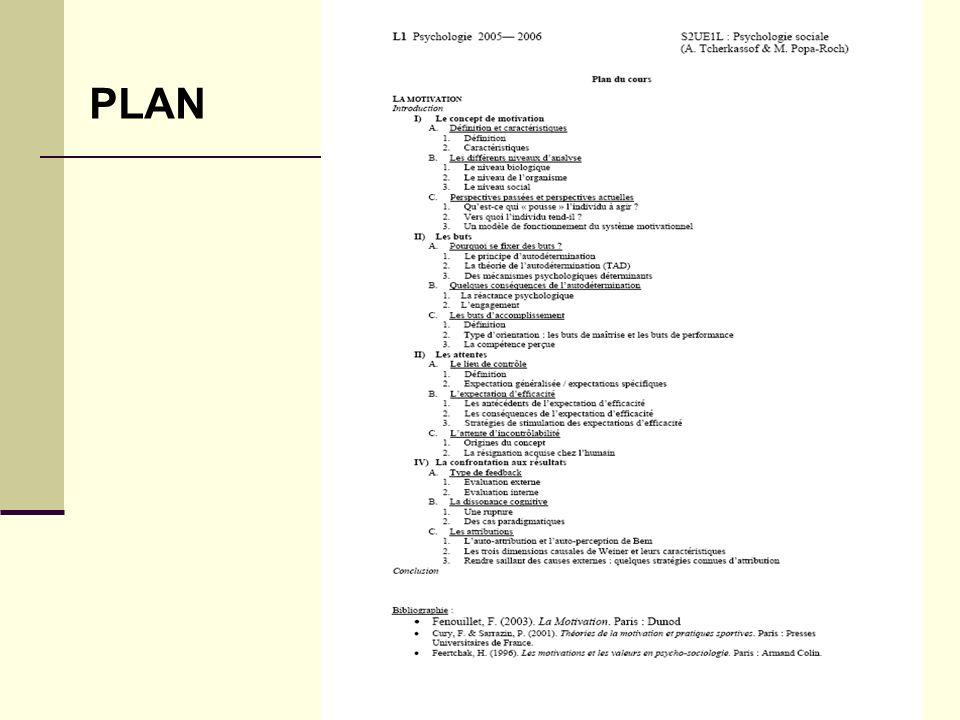 I.LE CONCEPT DE MOTIVATION C. Perspectives passées et perspectives actuelles 1.