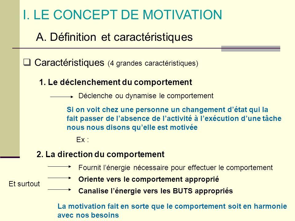 1. Le déclenchement du comportement I. LE CONCEPT DE MOTIVATION A. Définition et caractéristiques Caractéristiques (4 grandes caractéristiques) Déclen