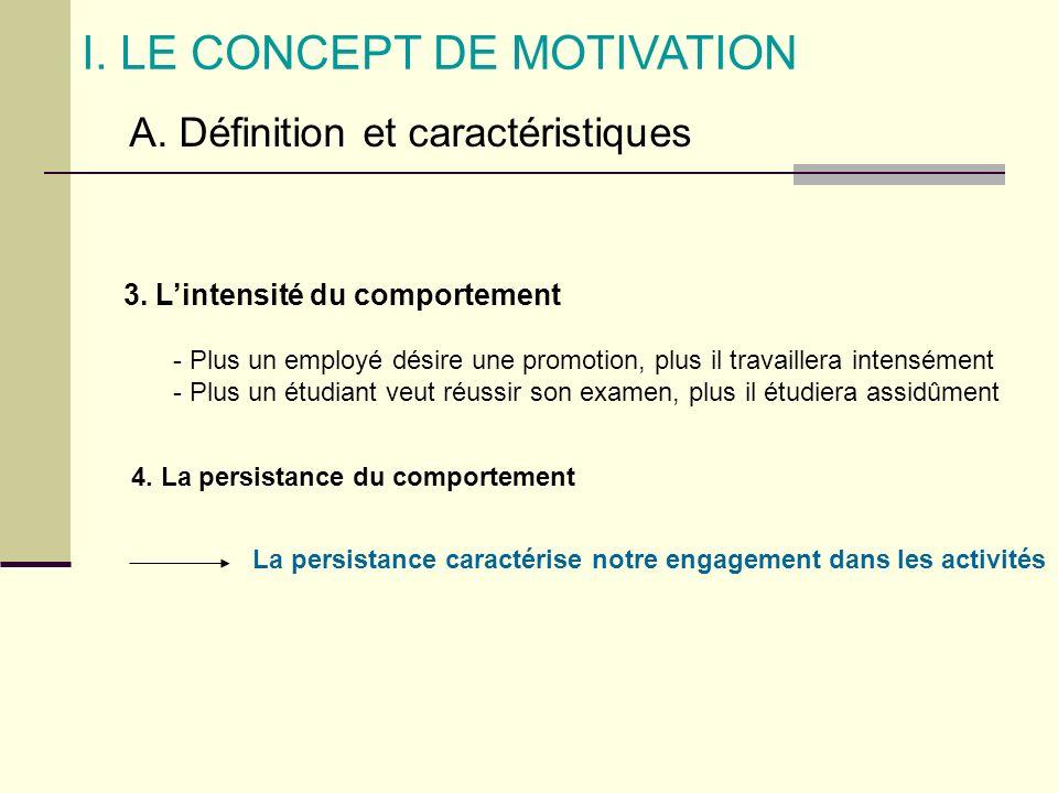 I. LE CONCEPT DE MOTIVATION A. Définition et caractéristiques 3. Lintensité du comportement - Plus un employé désire une promotion, plus il travailler