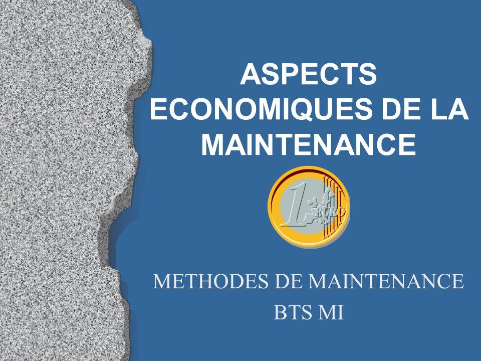 Coûts de la maintenance corrective Main dœuvre de production inoccupée Amortissement non réalisé Coûts issus de la Non qualité Accidents