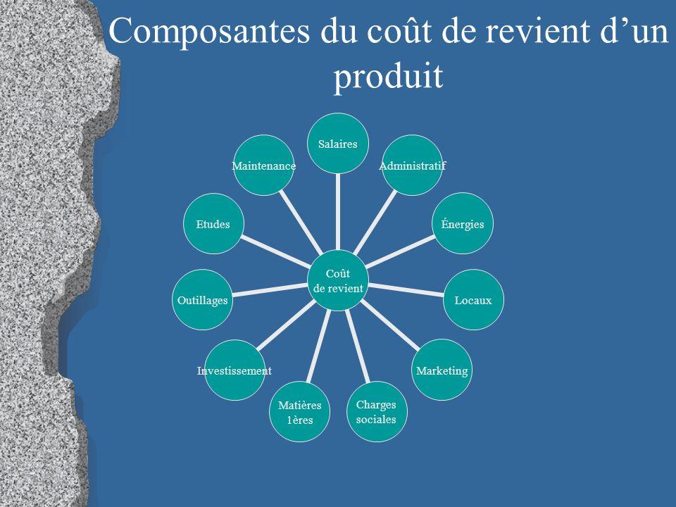 Trop de préventif Pas assez de préventif Problématique des coûts de maintenance Quel est le niveau de préventif à appliquer par rapport au correctif .