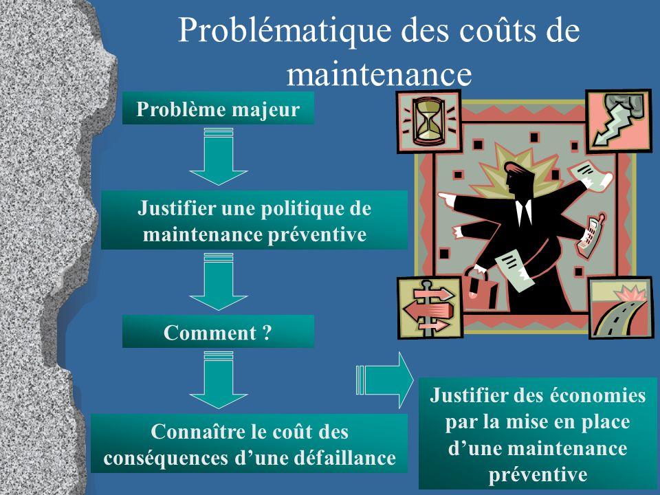 Problématique des coûts de maintenance Comment connaître les éléments nécessaires pour déterminer les coûts .