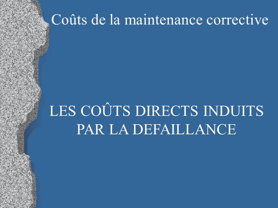 Coûts de la maintenance corrective Main doeuvre Frais généraux du service Frais de stockage et de magasinage Pièces détachées Sous-traitance