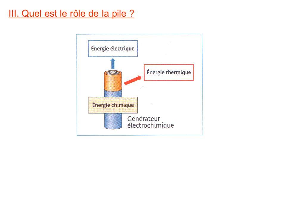 III. Quel est le rôle de la pile ?