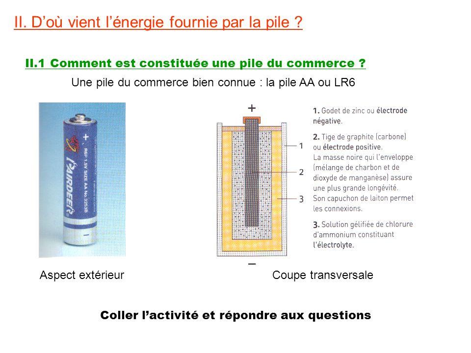 II. Doù vient lénergie fournie par la pile ? II.1 Comment est constituée une pile du commerce ? Une pile du commerce bien connue : la pile AA ou LR6 C