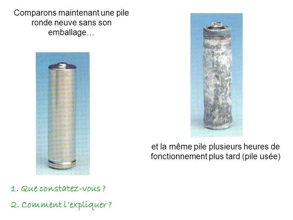 Comparons maintenant une pile ronde neuve sans son emballage… et la même pile plusieurs heures de fonctionnement plus tard (pile usée) 1. Que constate