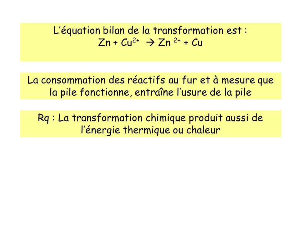 Léquation bilan de la transformation est : Zn + Cu 2+ Zn 2+ + Cu La consommation des réactifs au fur et à mesure que la pile fonctionne, entraîne lusu
