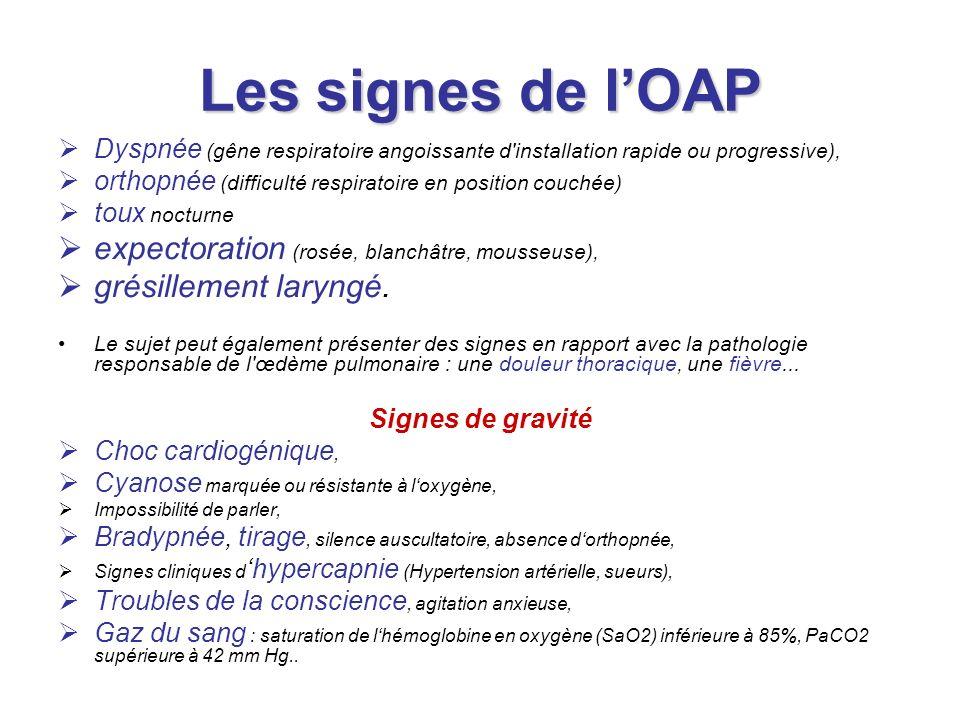Les signes de lOAP Dyspnée (gêne respiratoire angoissante d'installation rapide ou progressive), orthopnée (difficulté respiratoire en position couché