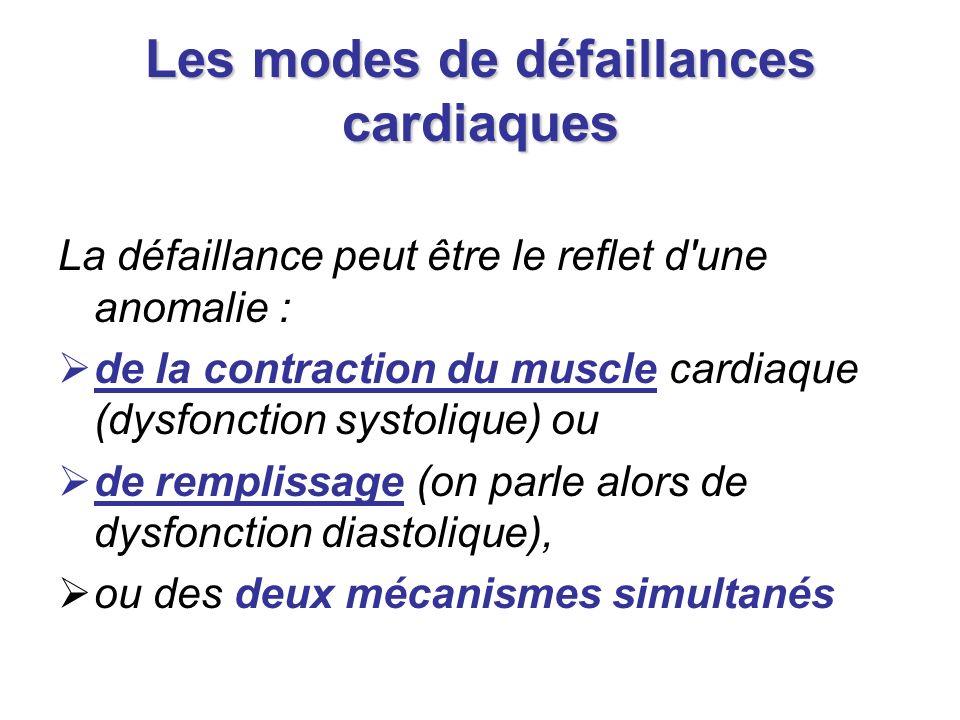 Les modes de défaillances cardiaques La défaillance peut être le reflet d'une anomalie : de la contraction du muscle cardiaque (dysfonction systolique