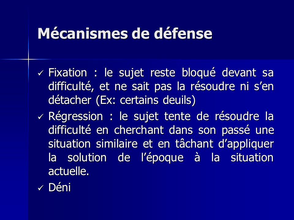 Mécanismes de défense Fixation : le sujet reste bloqué devant sa difficulté, et ne sait pas la résoudre ni sen détacher (Ex: certains deuils) Fixation