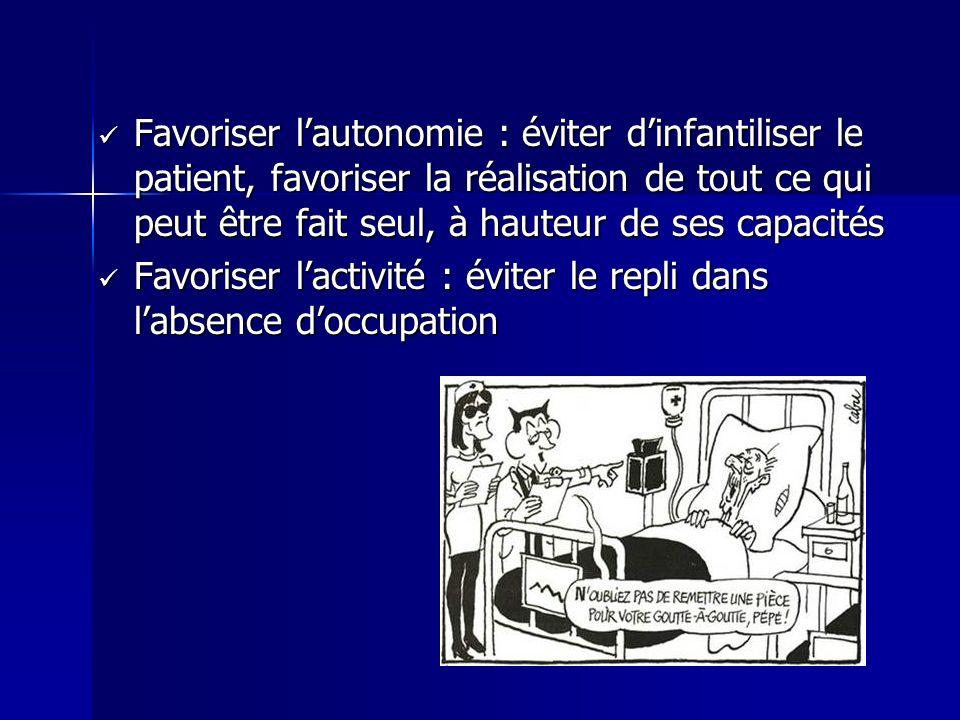 Favoriser lautonomie : éviter dinfantiliser le patient, favoriser la réalisation de tout ce qui peut être fait seul, à hauteur de ses capacités Favori