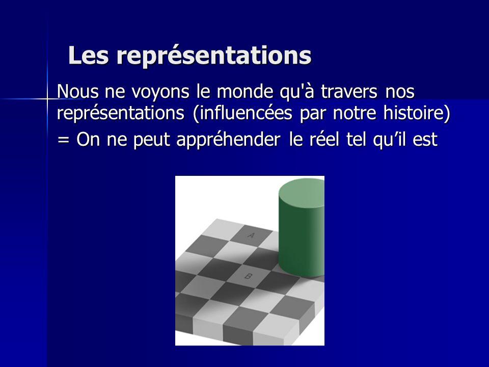 Les représentations Nous ne voyons le monde qu'à travers nos représentations (influencées par notre histoire) = On ne peut appréhender le réel tel qui