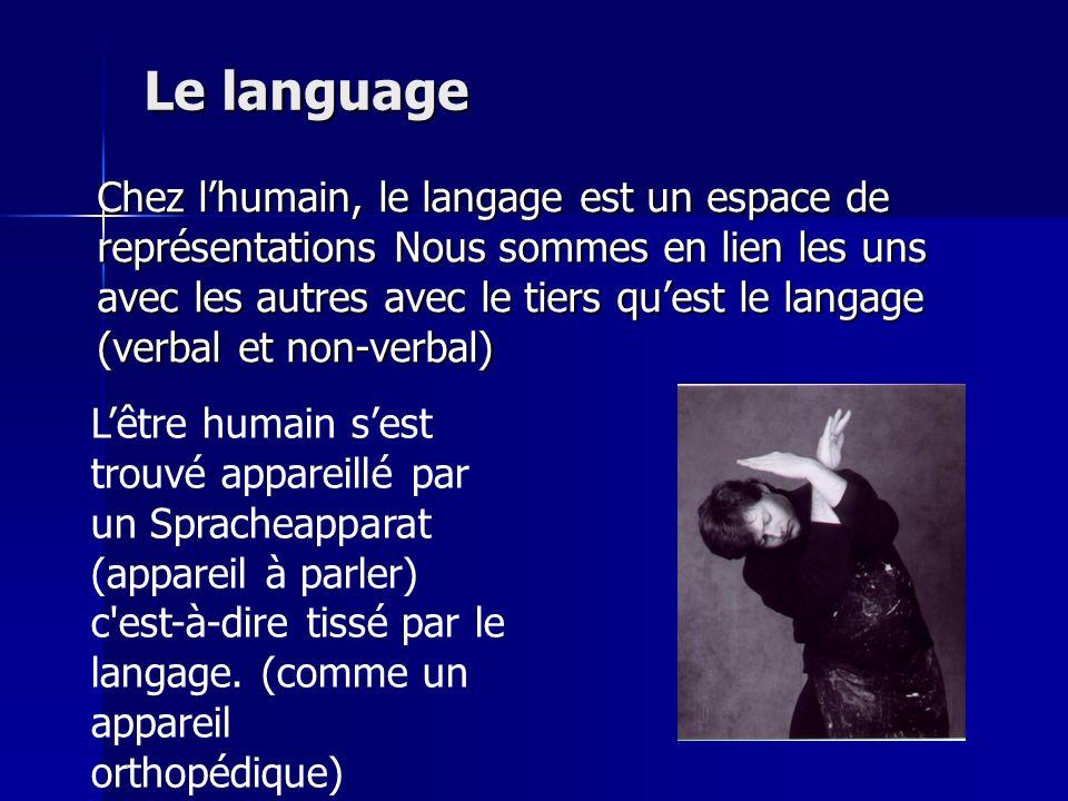 Chez lhumain, le langage est un espace de représentations Nous sommes en lien les uns avec les autres avec le tiers quest le langage (verbal et non-ve