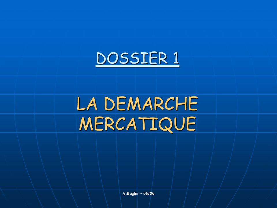 V.Baglin - 05/06 DOSSIER 1 LA DEMARCHE MERCATIQUE