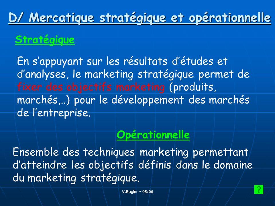 V.Baglin - 05/06 D/ Mercatique stratégique et opérationnelle Stratégique Opérationnelle Ensemble des techniques marketing permettant datteindre les ob