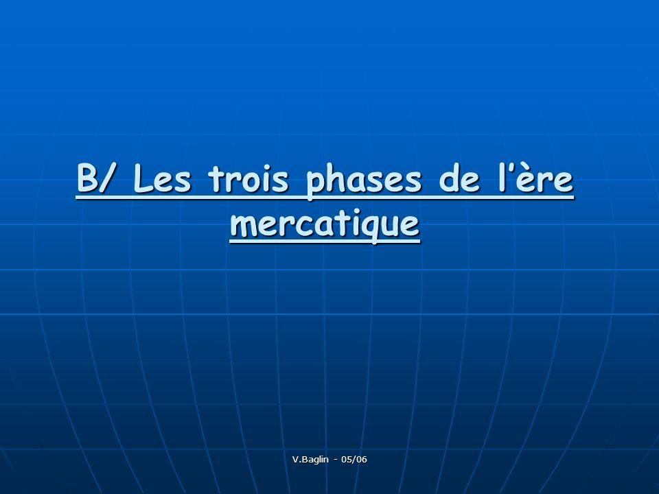 V.Baglin - 05/06 B/ Les trois phases de lère mercatique