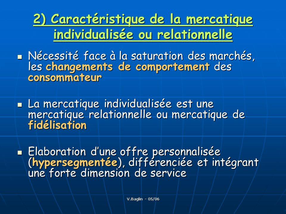 V.Baglin - 05/06 2) Caractéristique de la mercatique individualisée ou relationnelle Nécessité face à la saturation des marchés, les changements de co