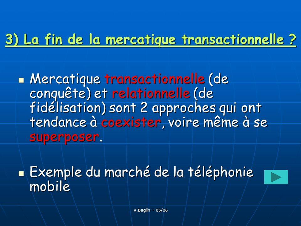 V.Baglin - 05/06 3) La fin de la mercatique transactionnelle ? Mercatique transactionnelle (de conquête) et relationnelle (de fidélisation) sont 2 app