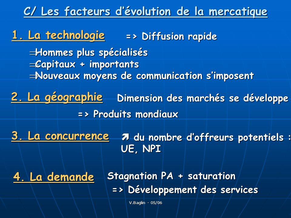V.Baglin - 05/06 C/ Les facteurs dévolution de la mercatique 1. La technologie => Diffusion rapide Hommes plus spécialisés Hommes plus spécialisés Cap