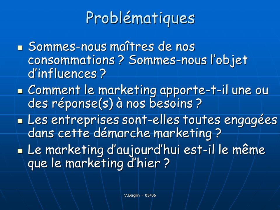 V.Baglin - 05/06 DG AchatsventeSAVAdminComptapersonnel Fonction marketing Fonction prépondérante DG D.