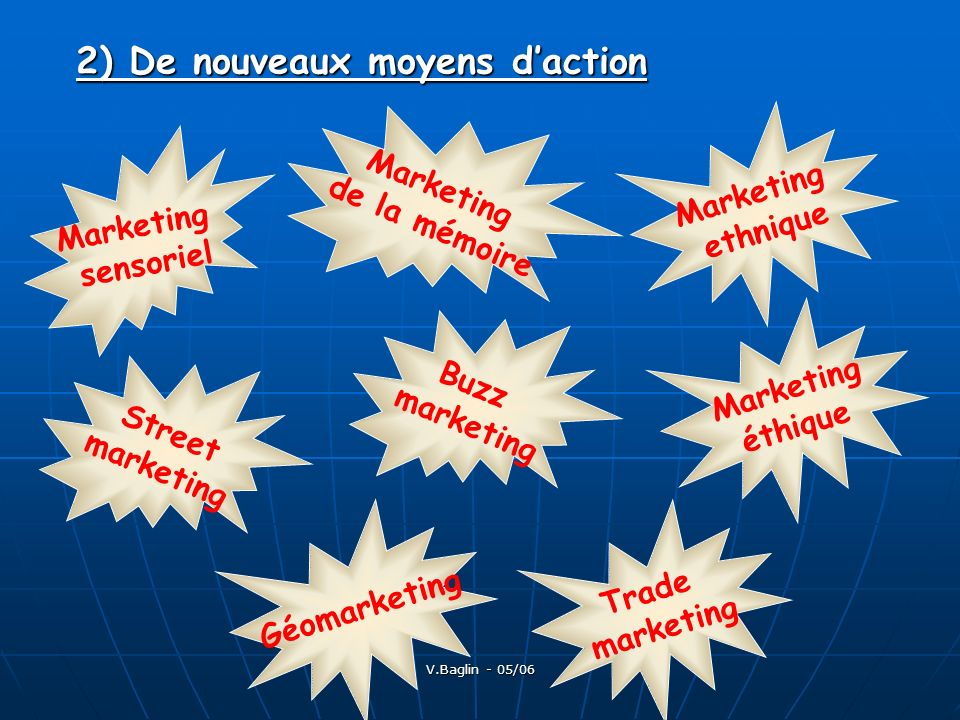 V.Baglin - 05/06 2) De nouveaux moyens daction Buzz marketing Street marketing Trade marketing Marketing sensoriel Marketing de la mémoire Marketing ethnique Géomarketing Marketing éthique