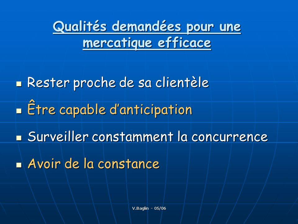 V.Baglin - 05/06 Qualités demandées pour une mercatique efficace Rester proche de sa clientèle Rester proche de sa clientèle Être capable danticipatio