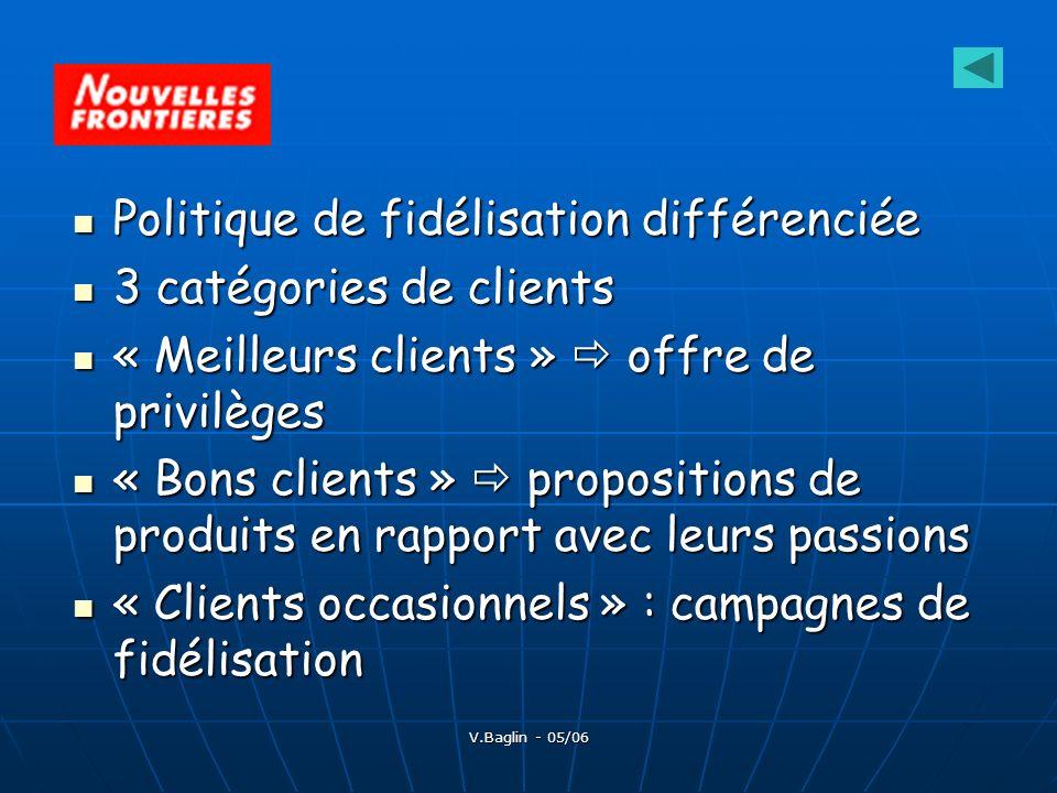 Politique de fidélisation différenciée Politique de fidélisation différenciée 3 catégories de clients 3 catégories de clients « Meilleurs clients » of