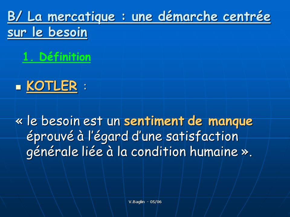 V.Baglin - 05/06 B/ La mercatique : une démarche centrée sur le besoin KOTLER : KOTLER : « le besoin est un sentiment de manque éprouvé à légard dune