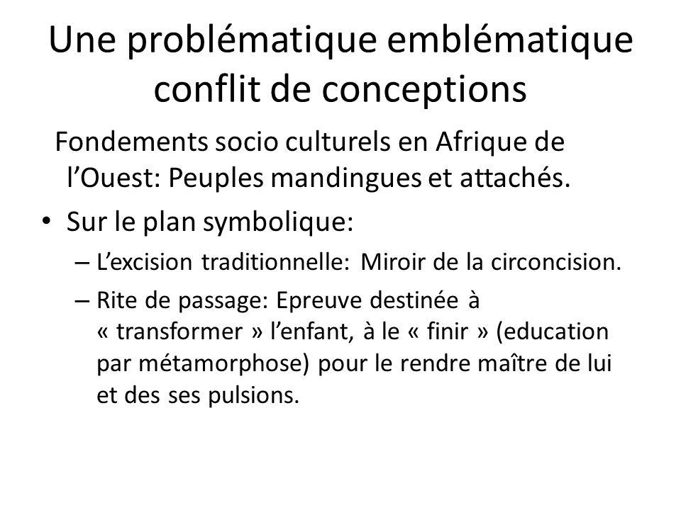 Une problématique emblématique conflit de conceptions Fondements socio culturels en Afrique de lOuest: Peuples mandingues et attachés. Sur le plan sym
