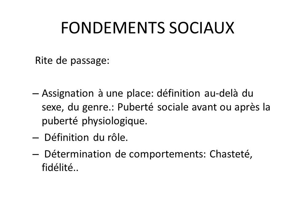 FONDEMENTS SOCIAUX Rite de passage: – Assignation à une place: définition au-delà du sexe, du genre.: Puberté sociale avant ou après la puberté physio