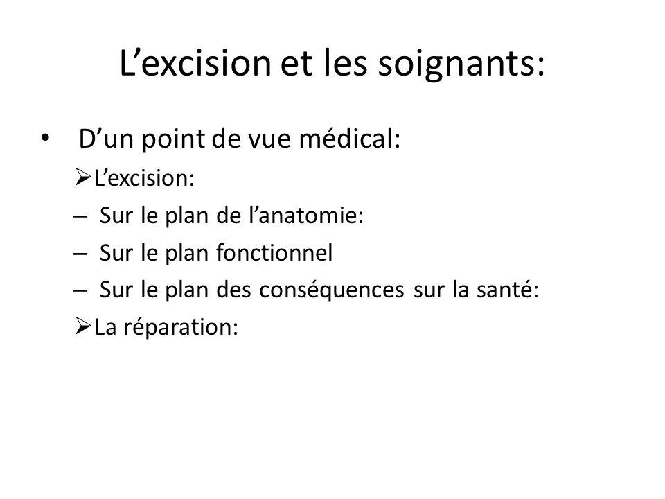 Lexcision et les soignants: Dun point de vue médical: Lexcision: – Sur le plan de lanatomie: – Sur le plan fonctionnel – Sur le plan des conséquences