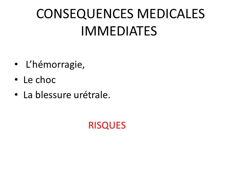 CONSEQUENCES MEDICALES IMMEDIATES Lhémorragie, Le choc La blessure urétrale. RISQUES