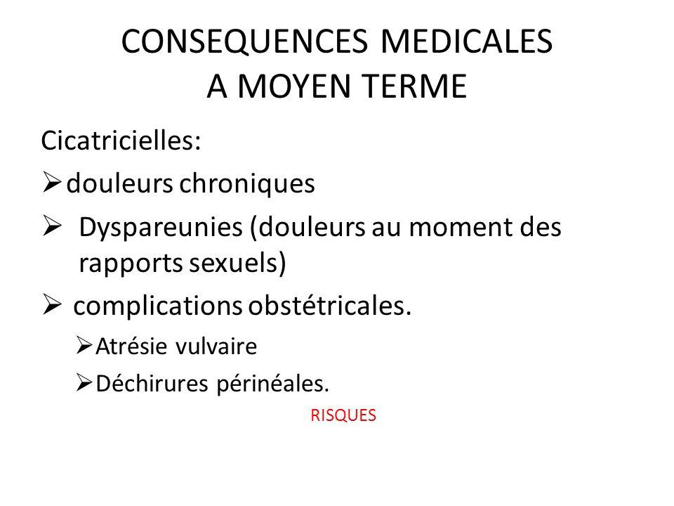 CONSEQUENCES MEDICALES A MOYEN TERME Cicatricielles: douleurs chroniques Dyspareunies (douleurs au moment des rapports sexuels) complications obstétri