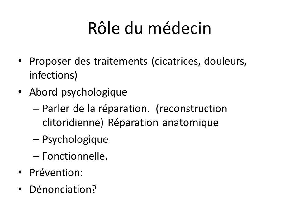 Rôle du médecin Proposer des traitements (cicatrices, douleurs, infections) Abord psychologique – Parler de la réparation. (reconstruction clitoridien