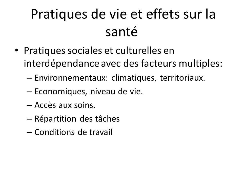 Pratiques de vie et effets sur la santé Pratiques sociales et culturelles en interdépendance avec des facteurs multiples: – Environnementaux: climatiq
