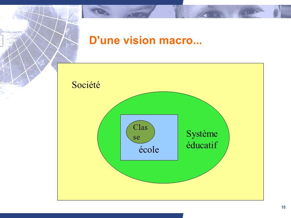 18 école D'une vision macro... Clas se Système éducatif Société