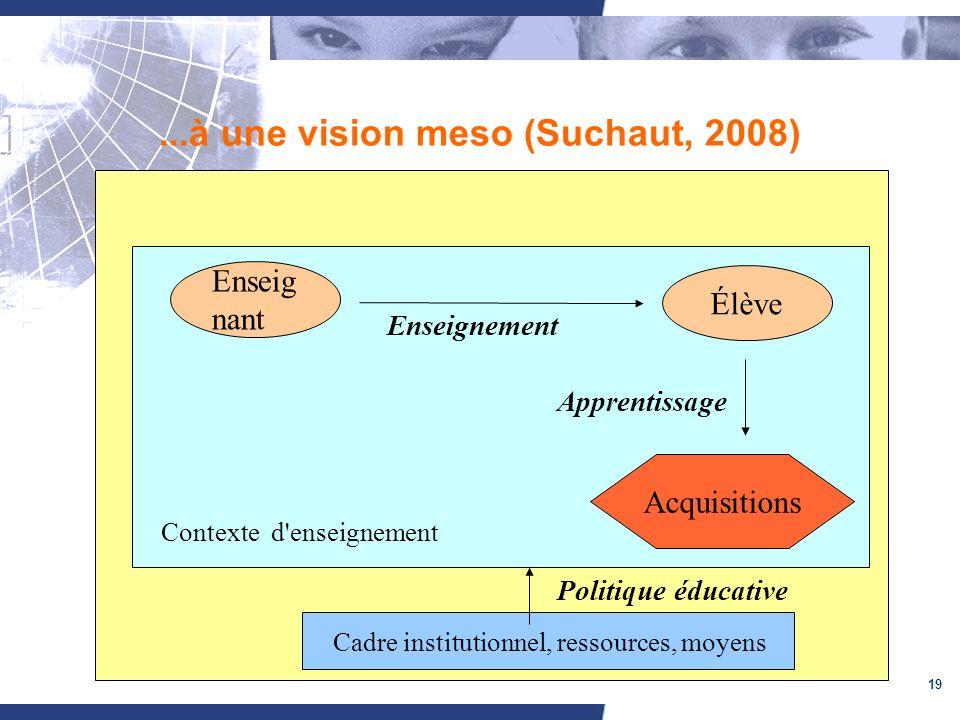 19...à une vision meso (Suchaut, 2008) Cadre institutionnel, ressources, moyens Enseig nant Élève Acquisitions Contexte d'enseignement Politique éduca