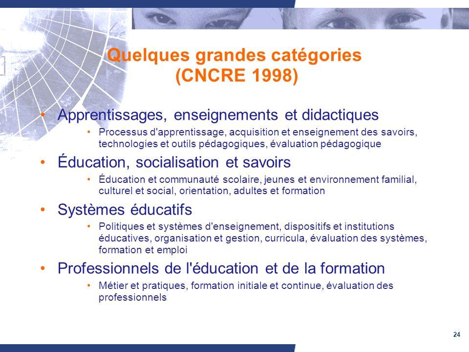 24 Quelques grandes catégories (CNCRE 1998) Apprentissages, enseignements et didactiques Processus d'apprentissage, acquisition et enseignement des sa