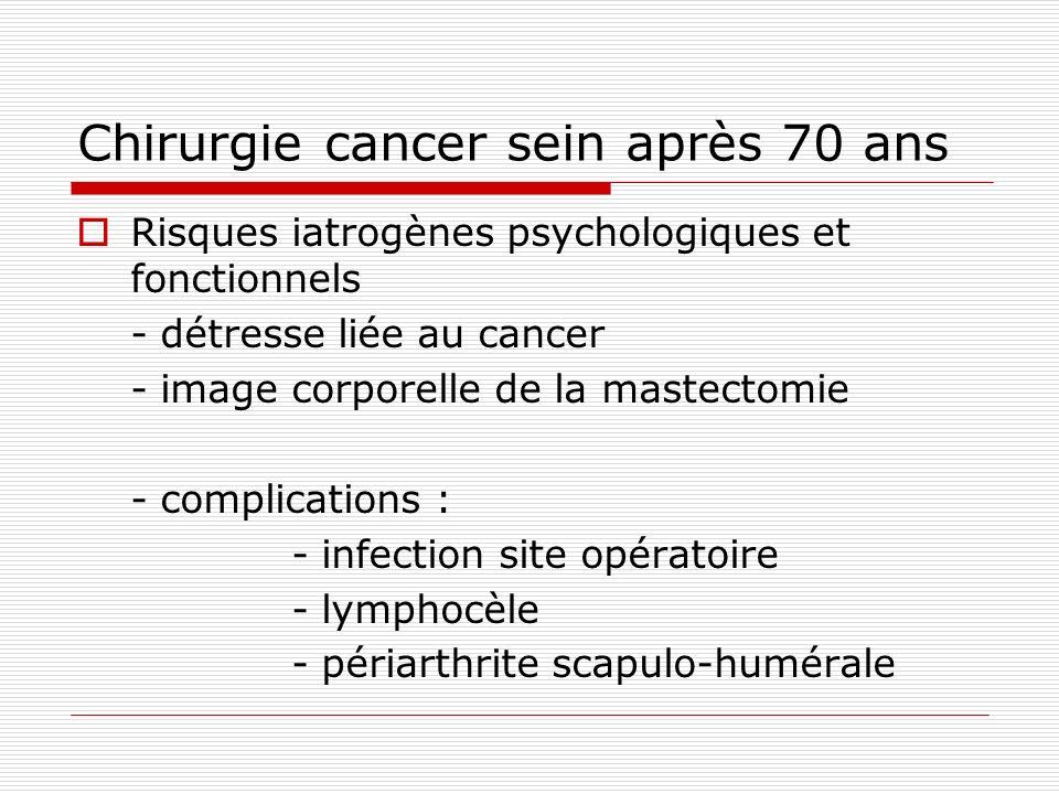 Chirurgie cancer sein après 70 ans Risques iatrogènes psychologiques et fonctionnels - détresse liée au cancer - image corporelle de la mastectomie -