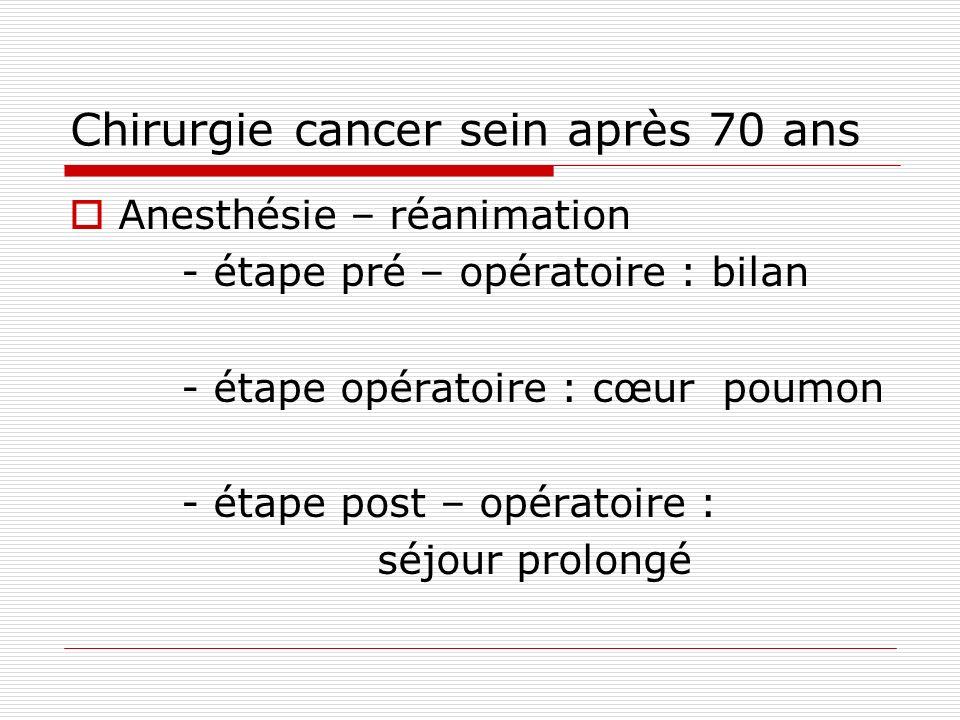 Chirurgie cancer sein après 70 ans Anesthésie – réanimation - étape pré – opératoire : bilan - étape opératoire : cœur poumon - étape post – opératoir