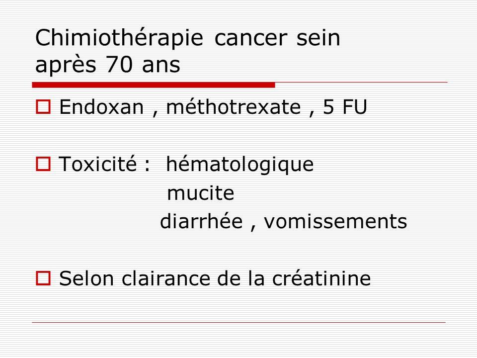 Chimiothérapie cancer sein après 70 ans Endoxan, méthotrexate, 5 FU Toxicité : hématologique mucite diarrhée, vomissements Selon clairance de la créat
