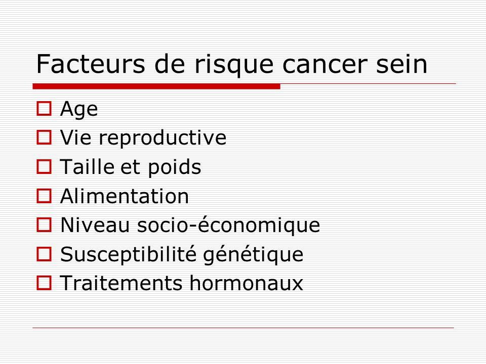 Facteurs de risque cancer sein Age Vie reproductive Taille et poids Alimentation Niveau socio-économique Susceptibilité génétique Traitements hormonau
