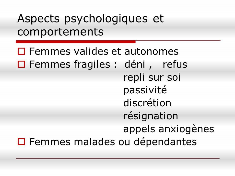 Aspects psychologiques et comportements Femmes valides et autonomes Femmes fragiles : déni, refus repli sur soi passivité discrétion résignation appel